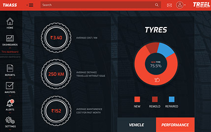 Data analytics for tyre lifecycle management   TREEL Mobility