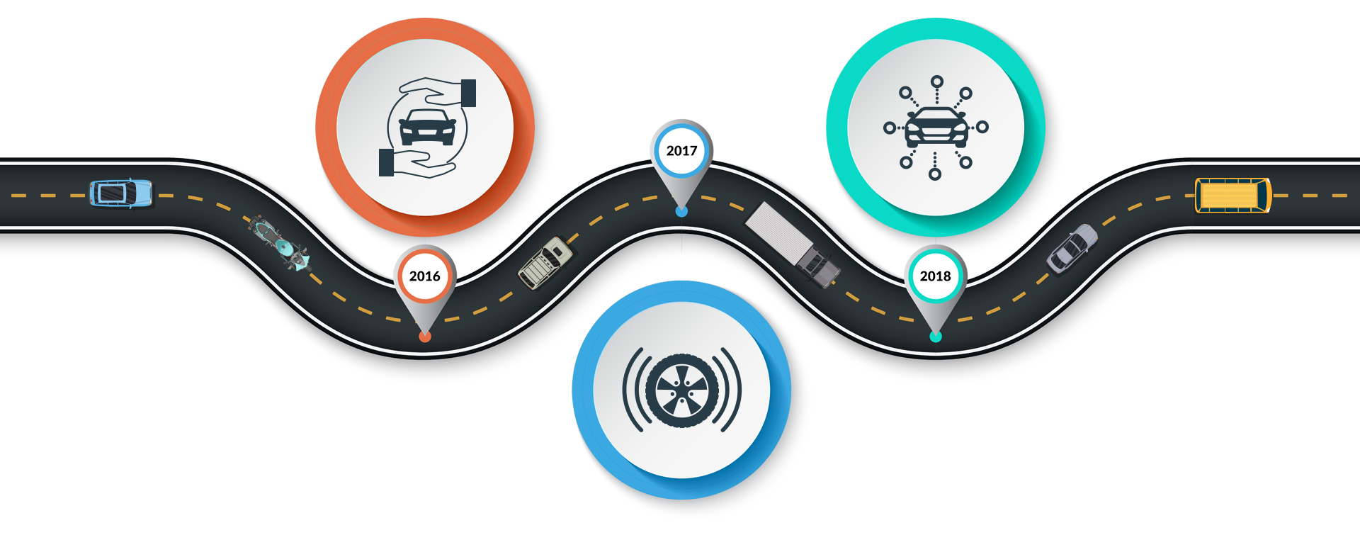 Smart tyre sensor with the ability to track tyres | TREEL Mobility