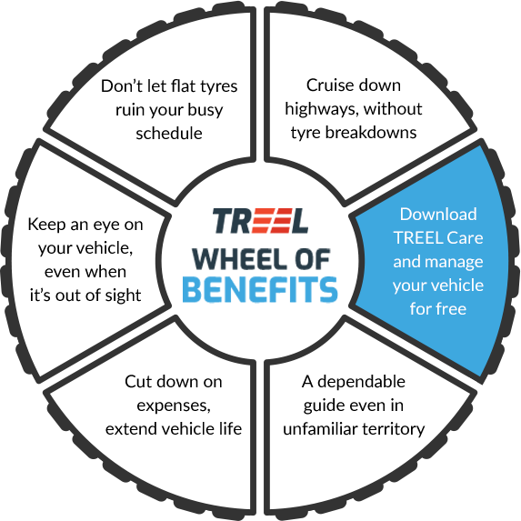 Benefts of treel sensor wheel | TREEL Mobility
