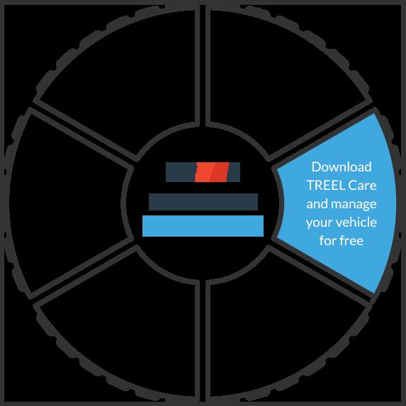 Benefts of treel sensor wheel | TREEL Mobility
